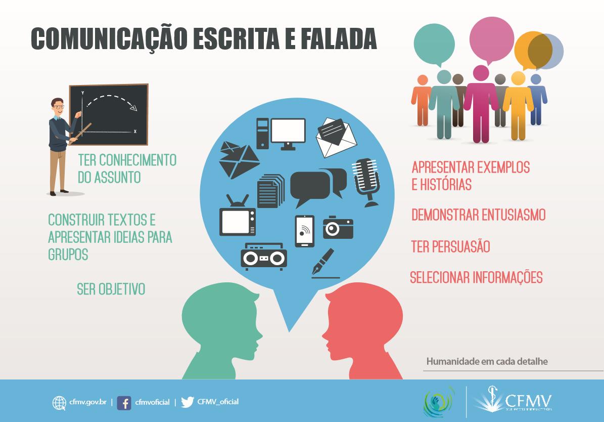 Competências humanística - Comunicação