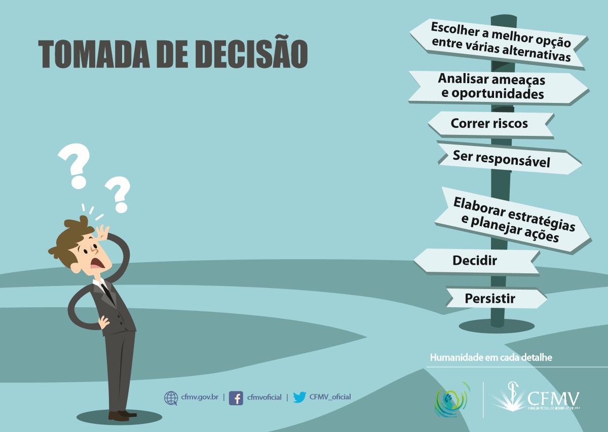 Competência humanística - Tomada de decisões